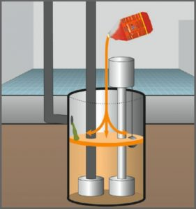 Pouring floating citrus-based degreaser and deodorizer into a sump pit