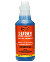 Detsan Sanitizer Amp Disinfectant